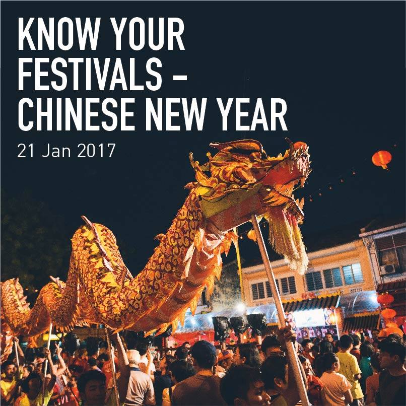 Know Your Festivals - Chinese New Year